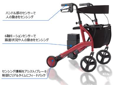 「介護ロボットにおけるセンサ活用例」