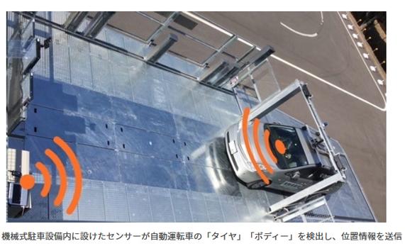 業界初、機械式駐車設備における自動運転自動車の駐車実証実験に成功