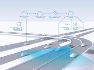 ボッシュ、関東の高速道路で自動運転向け自車位置推定技術のデータ取得を開始