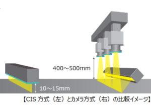 マシンビジョン向けSELFOC® Lens Array「SLA 5DG」発売開始