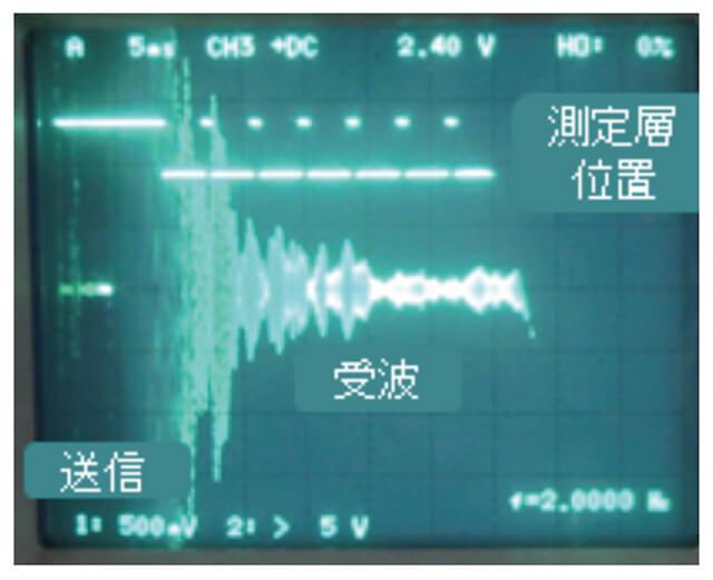 図4 500KHzの受波波形例